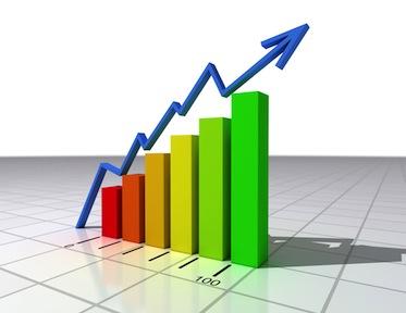 Market Rising